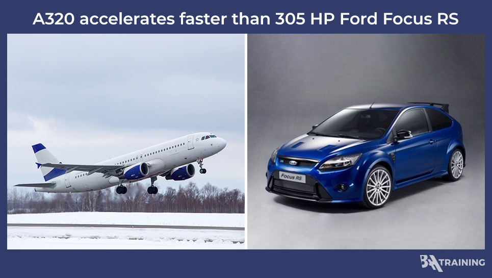 Airbus A320 accelerates faster than 305 HP Ford Focus RS